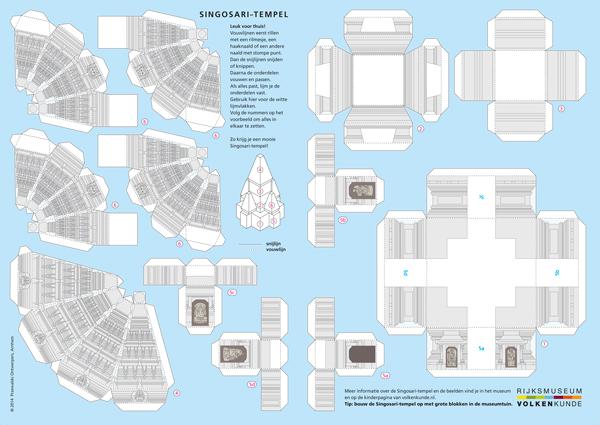 De platte bouwplaat van de Singosaritempel