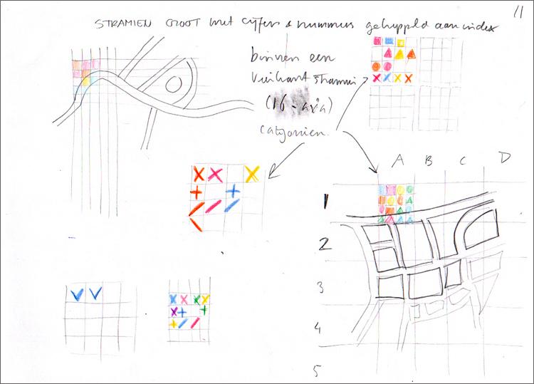 Schets Creatieve Kaart Arnhem