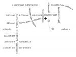 Typografische kaart van Ede